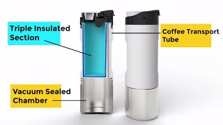 5 Cool Gadgets 2019 Futuristic Technology Gadgets & Inventions You Must Have In 2019 #007