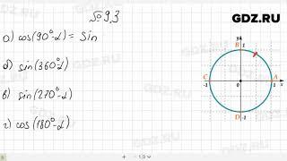 № 9.3- Алгебра 10-11 класс Мордкович