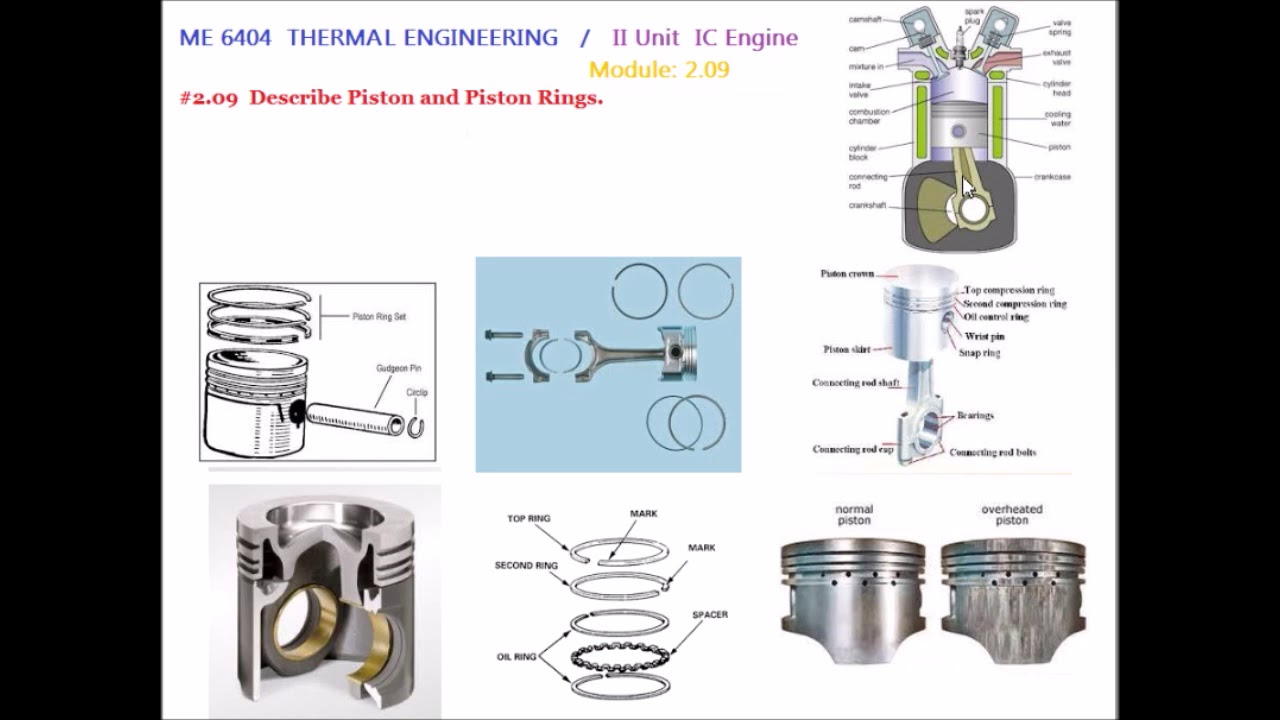 hight resolution of ic engine piston and piston rings m2 09 thermal engineering in engine piston diagram illustration