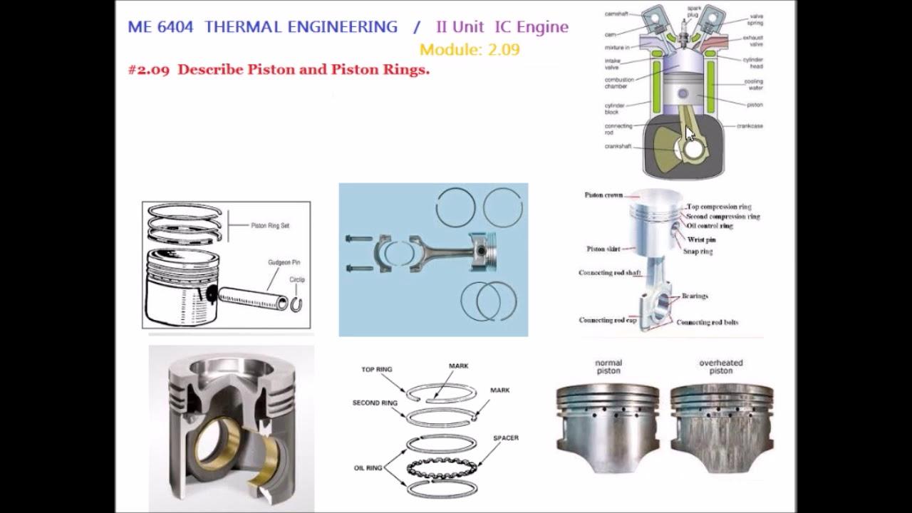 medium resolution of ic engine piston and piston rings m2 09 thermal engineering in engine piston diagram illustration
