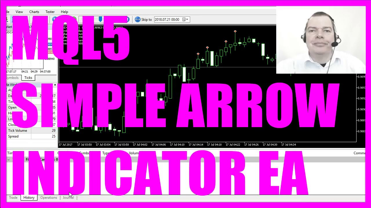 Mql5 Tutorial Simple Arrow Indicator Youtube