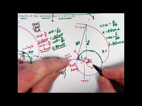 Involute of a Circle (Derive Parametric Equations and Find Arc Length)