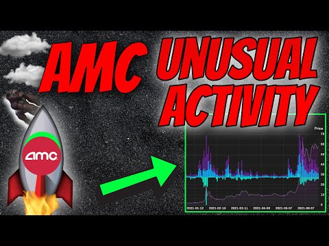 🚨 AMC STOCK UNUSUAL ACTIVITY HOLDERS NEED TO KNOW ABOUT!