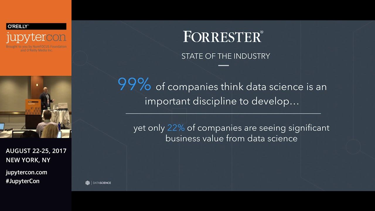 Image from Data Science Platforms: Your Key to Actionable Analytics - William Merchan (DataScience.com)