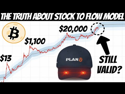 Stock to Flow Model Predicts Bitcoin to Reach $100,000 - $288,000 this Year   Can We Still Trust it?