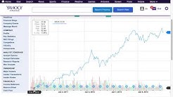 VIDEO 3  YAHOO FINANCE CHARTING FEATURE