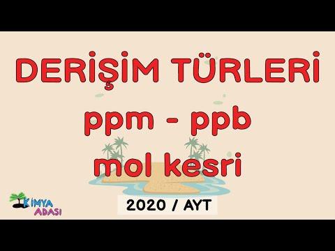 5 - Derişim Türleri (ppm -  ppb - mol kesri)