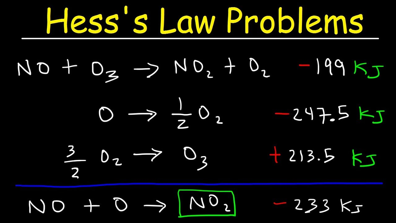 Hess's Law Problems & Enthalpy Change - Chemistry