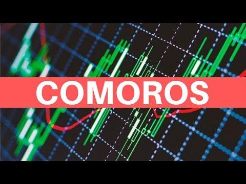 Best Forex Brokers In Comoros 2020 (Beginners Guide) - FxBeginner.Net