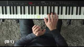 Cómo tocar Para Elisa de Beethoven 1/2. Tutorial para piano y partitura