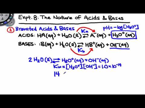Writing Equation for Acid Base Reactions Chemistry from YouTube · Duration:  7 minutes 9 seconds
