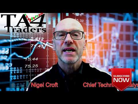 Technical Analysis on the CAC-40 Index - 17th November