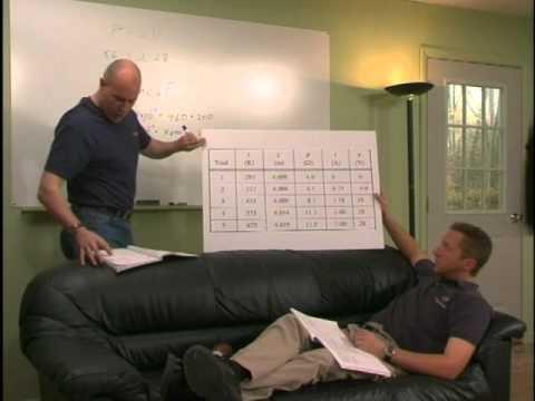 Examkrackers AAMC MCAT Practice Test 5R Review