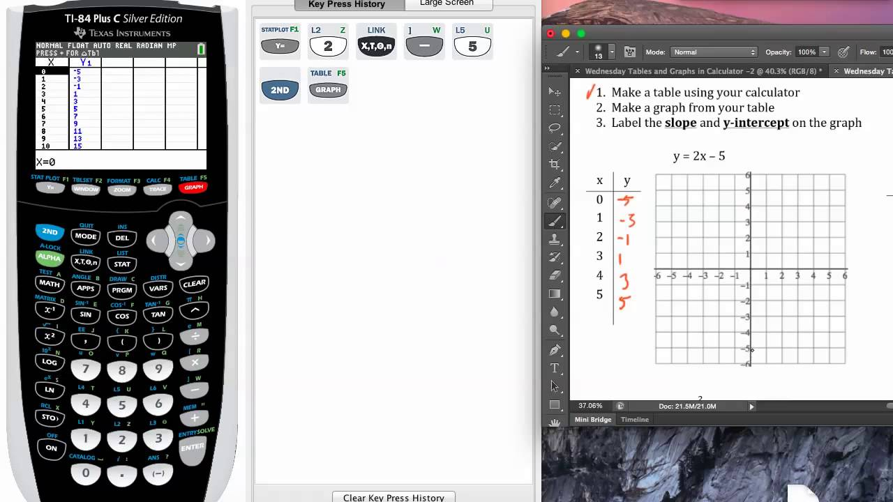 Making Tables Using A Graphing Calculator English