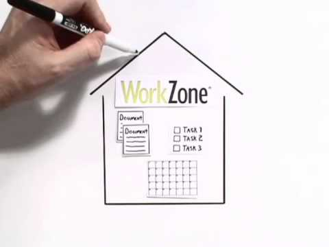 WorkZone Project Management Software Explained