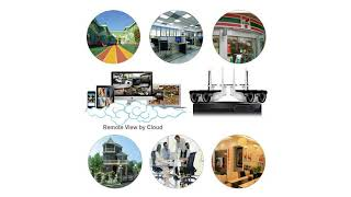 Reviews CAMVIEW 4CH 720P Wireless Security CCTV Surveillance System WiFi NVR Kits