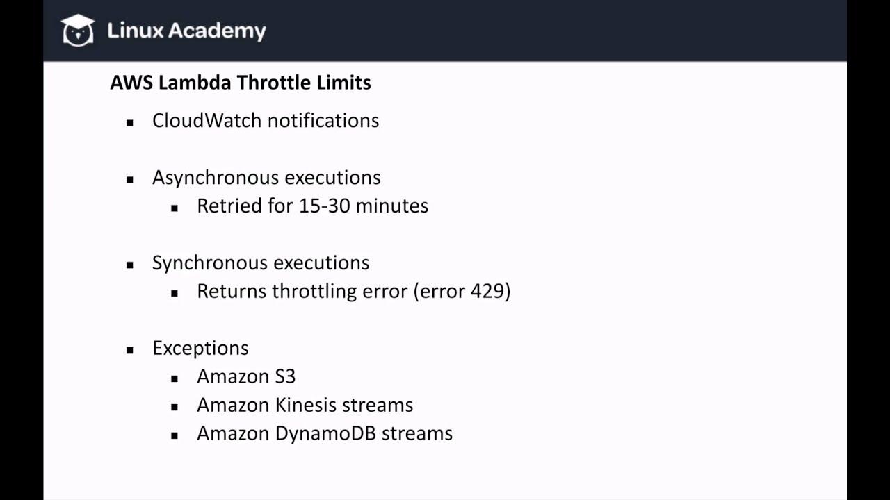 Understanding Lambda Limits
