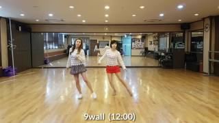 Kiki Swing Line Dance(Improver)Pat Stott&Sandra Speck