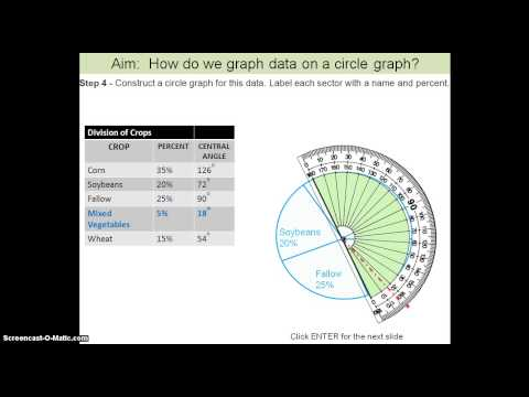 how to make a simple graph