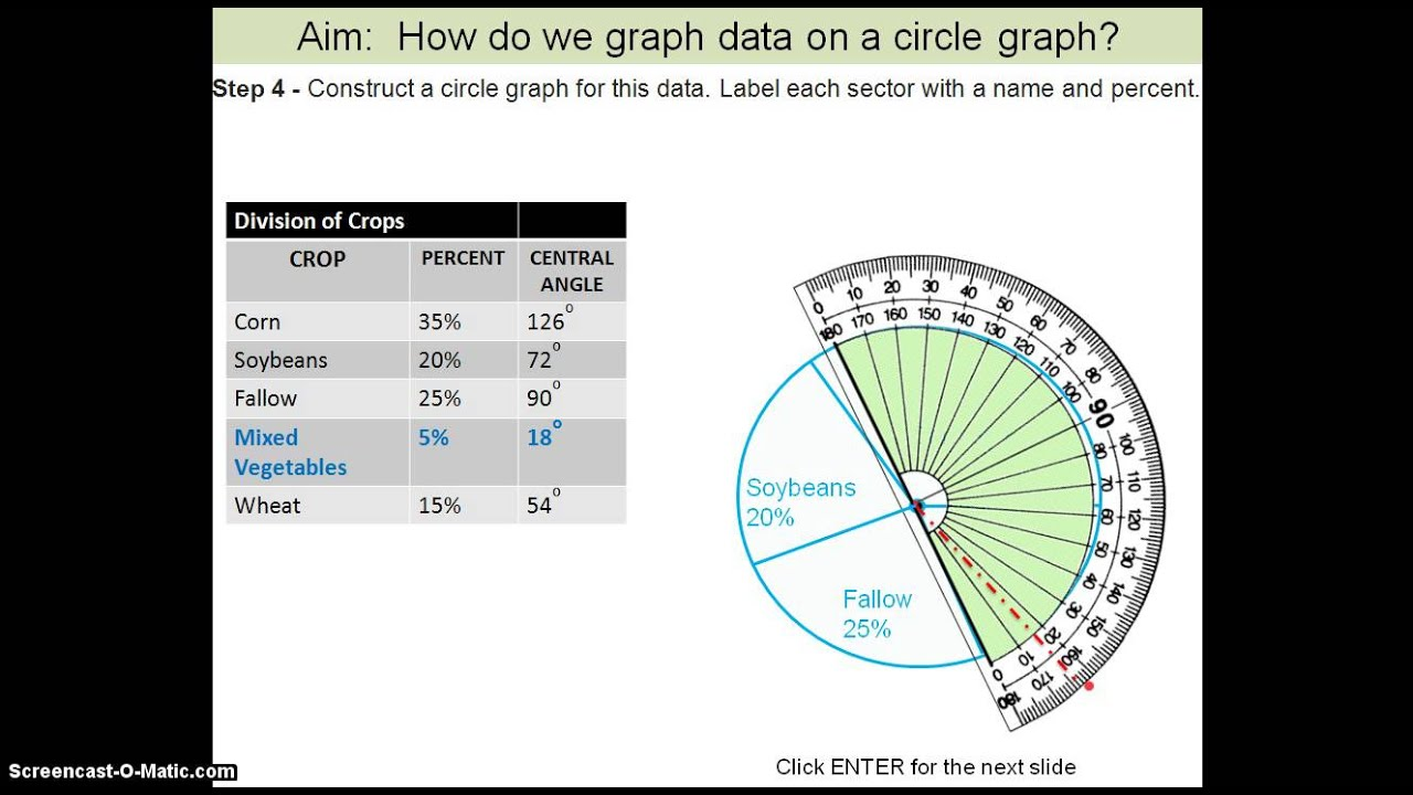 How to make a circle graph youtube how to make a circle graph nvjuhfo Images