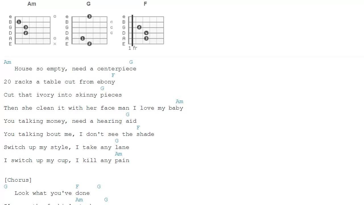 Our house chords - Starboy The Weeknd Guitar Chords