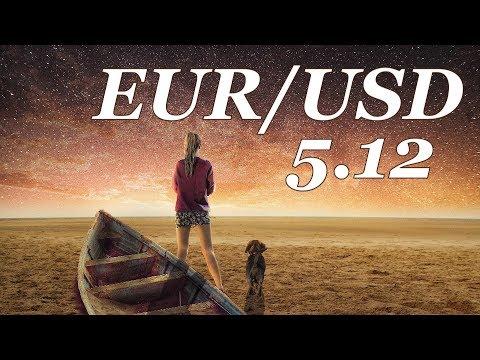 EUR/USD 041218