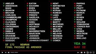 Senate Passes Bill Requiring Photo ID to Vote