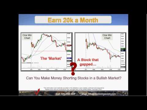 Make 20K/Mo In 30 Min/Day Trading Gaps