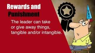 Leadership Types of Power