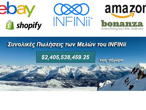 eCommerce Ιστορίες Επιτυχίας Ελλήνων eBay Top Rated Sellers