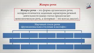 rus 9 03 Монолог  Диалог  Стили речи