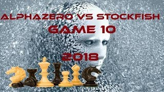 Stockfish Beats Alpha Zero But Was The Swapping Forgotten? Game10  2018