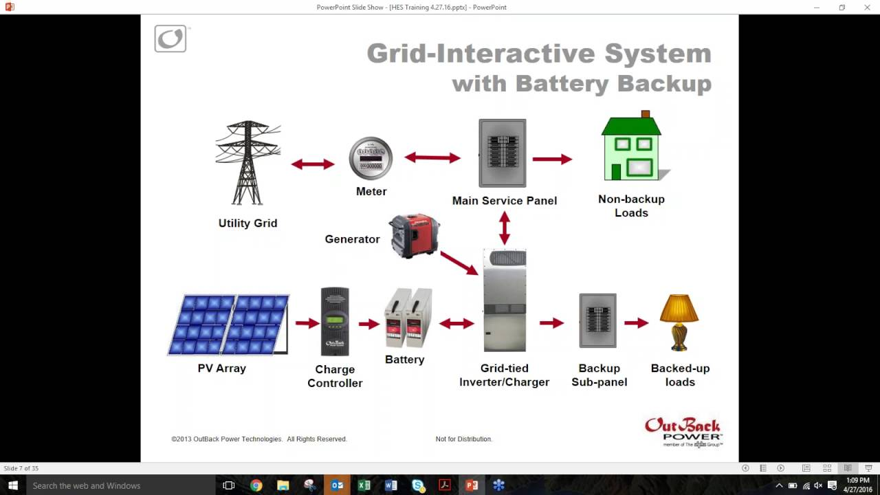 battery based grid tie systems part 1 solar opportunities [ 1280 x 720 Pixel ]
