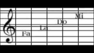 Lenguaje Musical Básico - 1