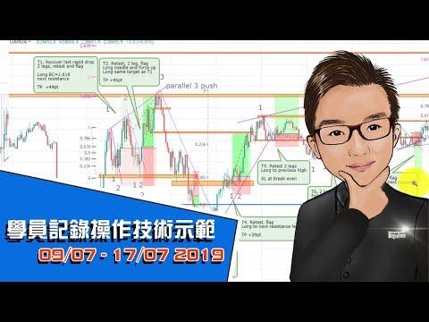 0519屆學員記錄操作技術示範 09 - 17July 2019