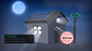 🔸REPORTAGEM DO FANTÁSTICO SOBRE A ENERGIA SOLAR FOTOVOLTAICA NO BRASIL🚞