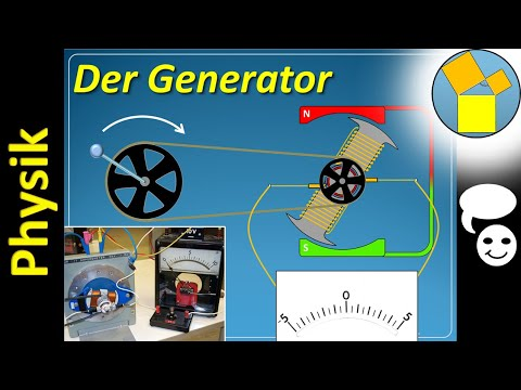 Generator Physik Rueff Ton Youtube