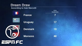 Video The best and worst scenarios for the World Cup draw | ESPN FC download MP3, 3GP, MP4, WEBM, AVI, FLV Desember 2017