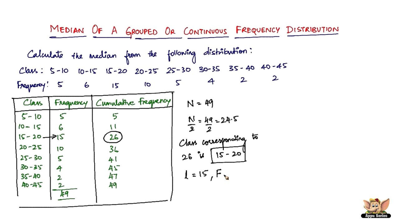 How To Find Median Of A Continuous Frequency Distribution ?
