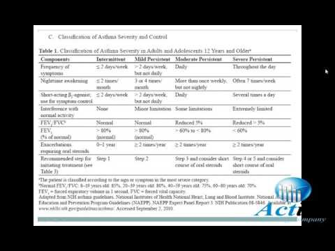 Ambulatory Care   Part 4