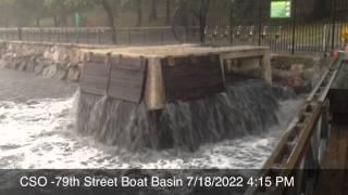 Combined Sewage Overflow