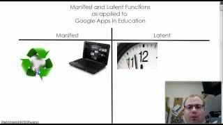 Manifest and Latent Functions Explained
