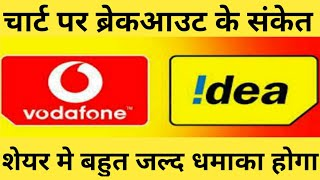 चार्ट पर ब्रेकआउट के संकेत|Vodafone Idea Share Latest News|Vodafone Idea Share Prediction|Idea News|