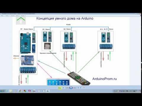 Концепция умного дома на Arduino
