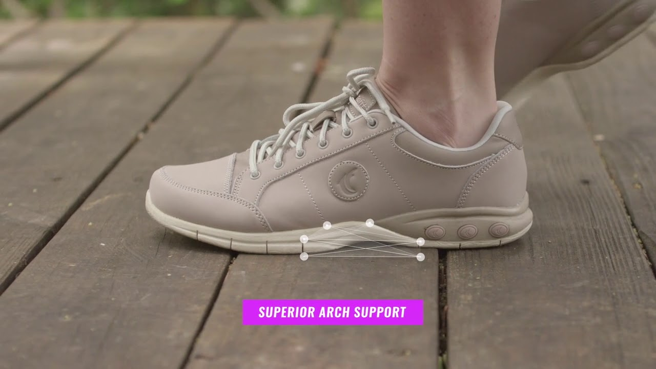 f49ce81b21a1 Therafit - The Most Comfortable Women s Shoes. Therafit Shoe