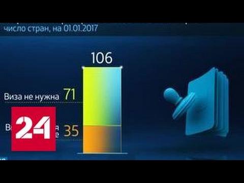 Россия в цифрах. Куда поехать без визы