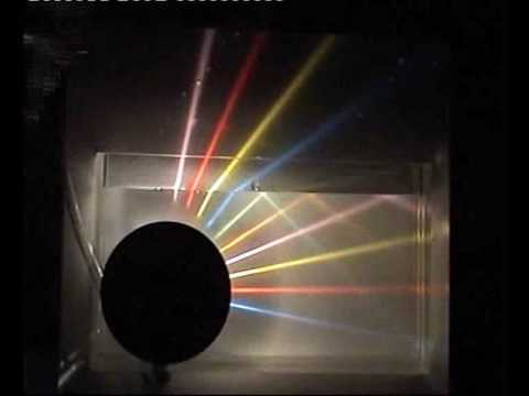 Reflection And Refraction Of Colored Light In Water Air