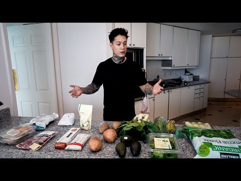How To Start Eating Healthy (LIFE CHANGING)