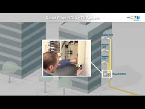Rapid Fiber MDU/MTU System