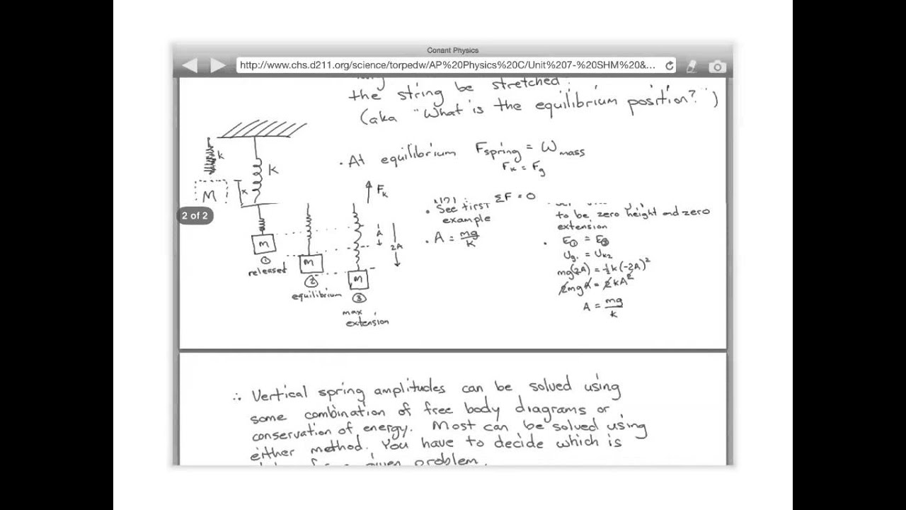 physics spring equations. physics spring equations